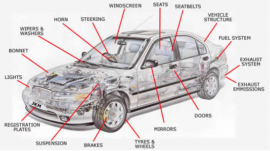 Car door interior parts names 10